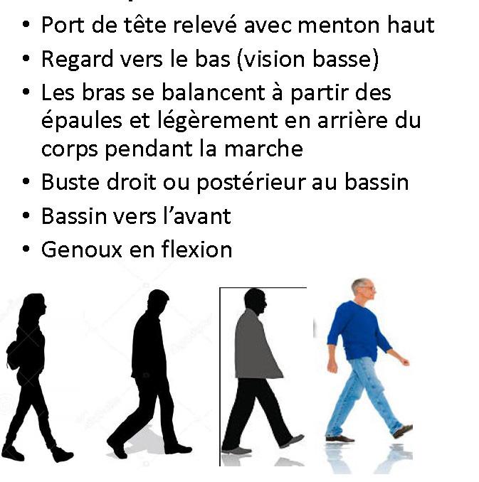 Marcheur pas le bas : Observables